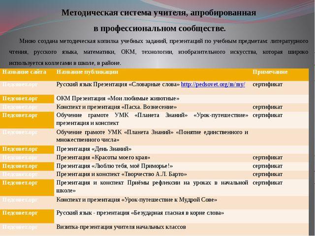 Методическая система учителя, апробированная в профессиональном сообществе. М...