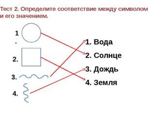 Тест 2. Определите соответствие между символом и его значением. 1. 2. 3. 4. В