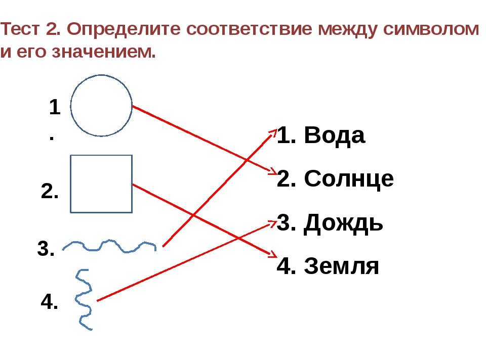 Тест 2. Определите соответствие между символом и его значением. 1. 2. 3. 4. В...