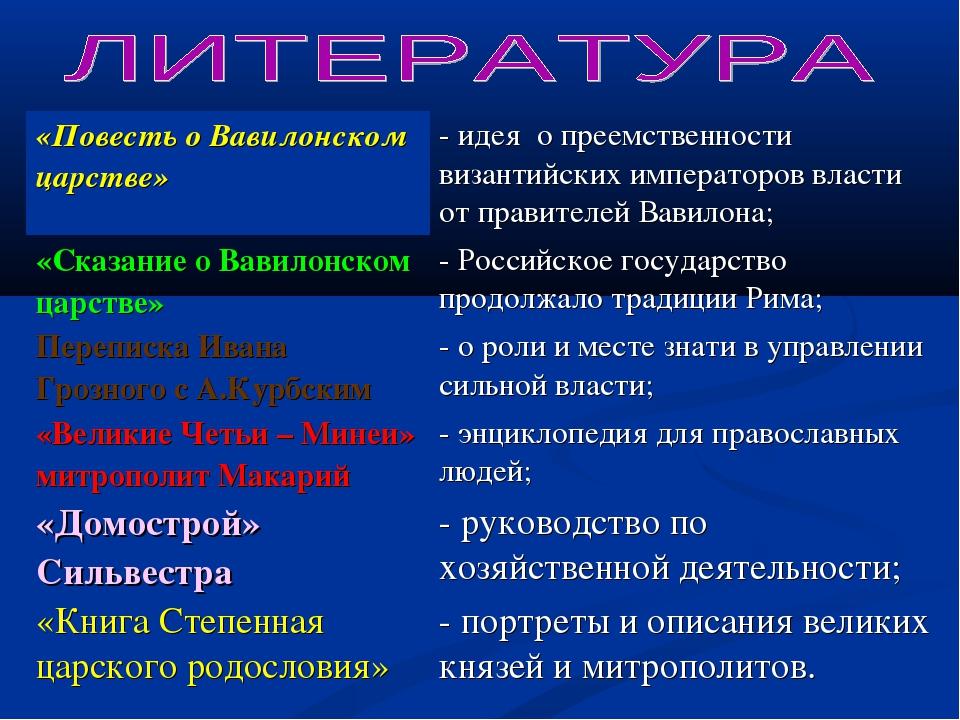 «Повесть о Вавилонском царстве»- идея о преемственности византийских императ...