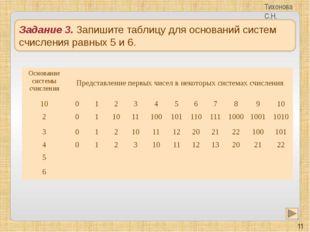 Задание 4. Какое число следует за указанным числом? а) 11146 б) 111112 в) 202
