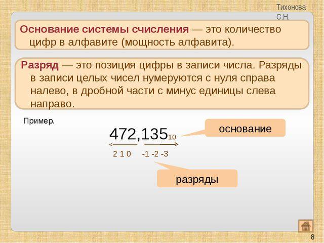 Задание 1. Укажите, какие числа записаны с ошибками. Ответ обоснуйте. а) 1567...