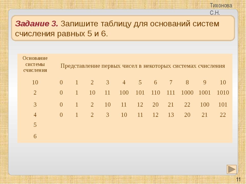 Задание 4. Какое число следует за указанным числом? а) 11146 б) 111112 в) 202...
