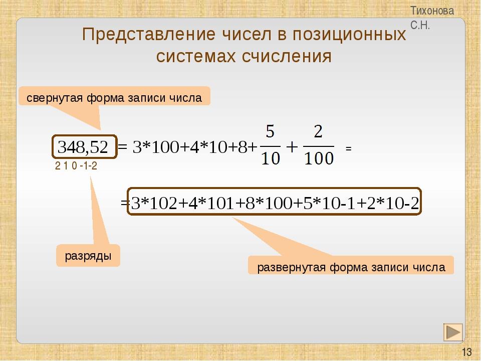 Задание 6. Сравни числа: а) 1102 и 1103 б) 5506 и 5058 в) Е316 и 378 Тихонова...