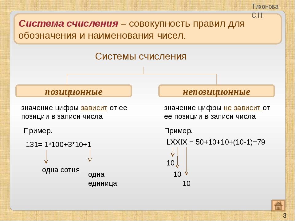 Представление чисел в позиционных системах счисления = 3*100+4*10+8+ = =3*102...