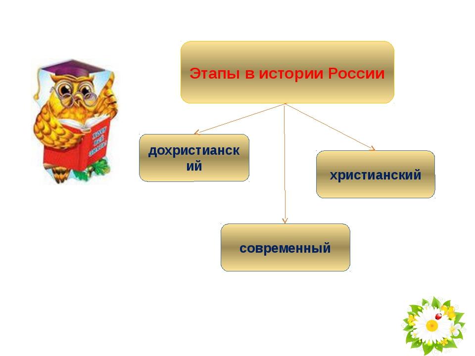 Этапы в истории России дохристианский современный христианский