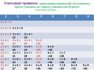Учитывая правила: перестановка множителей; на 0 умножать просто; умножать на