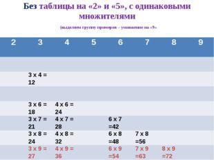 Без таблицы на «2» и «5», с одинаковыми множителями (выделяем группу примеров