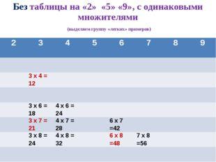 Без таблицы на «2» «5» «9», с одинаковыми множителями (выделяем группу «легки