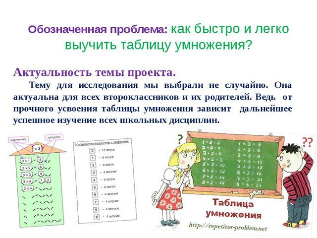Обозначенная проблема: как быстро и легко выучить таблицу умножения? Актуальн...