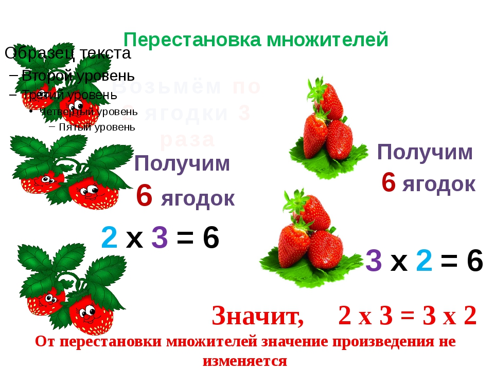 Перестановка множителей Возьмём по 2 ягодки 3 раза Получим 6 ягодок 2 х 3 =...