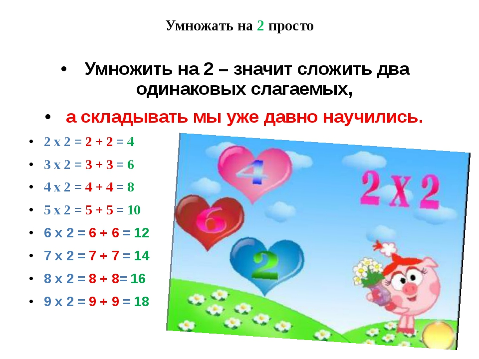 Умножать на 2 просто Умножить на 2 – значит сложить два одинаковых слагаемых,...