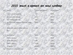 2015 жылға арналған шығындар №АтауыСомасы,мың теңге(1 ай)2015ж (1 жыл) 1.