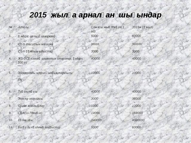 2015 жылға арналған шығындар №АтауыСомасы,мың теңге(1 ай)2015ж (1 жыл) 1....