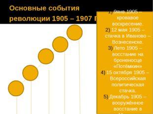 Основные события революции 1905 – 1907 гг. 9янв.1905 –кровавое воскресение. 1