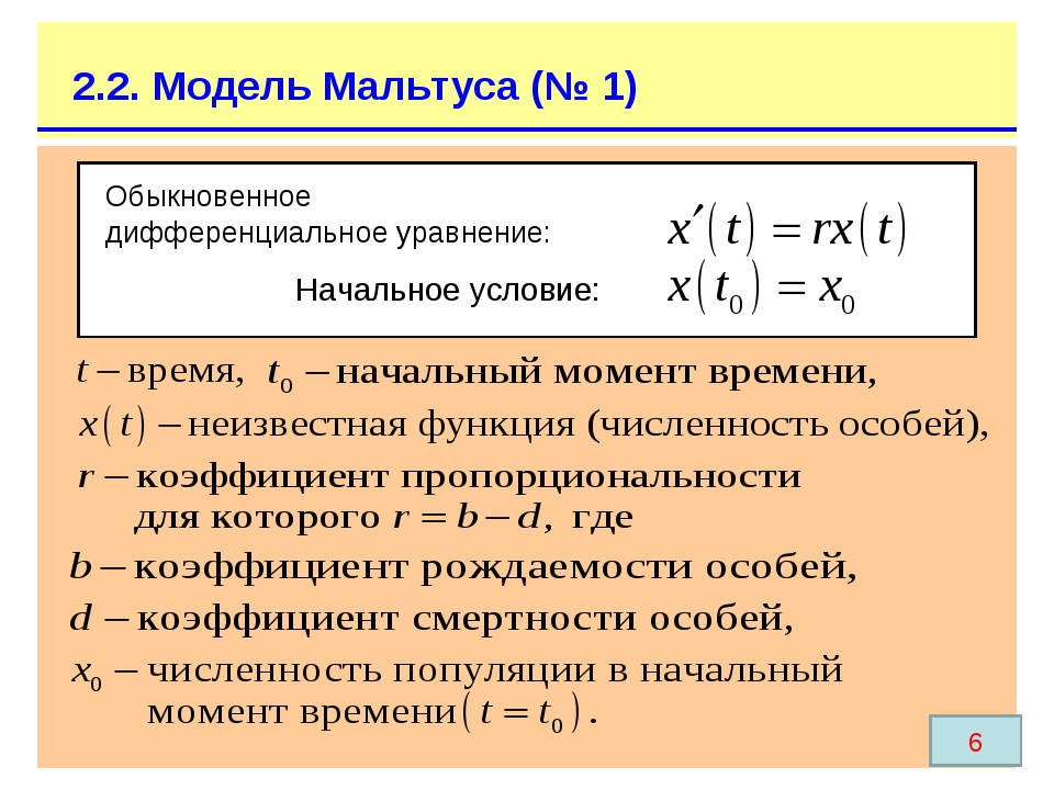 2.2. Модель Мальтуса (№ 1) Обыкновенное дифференциальное уравнение: Начальное...