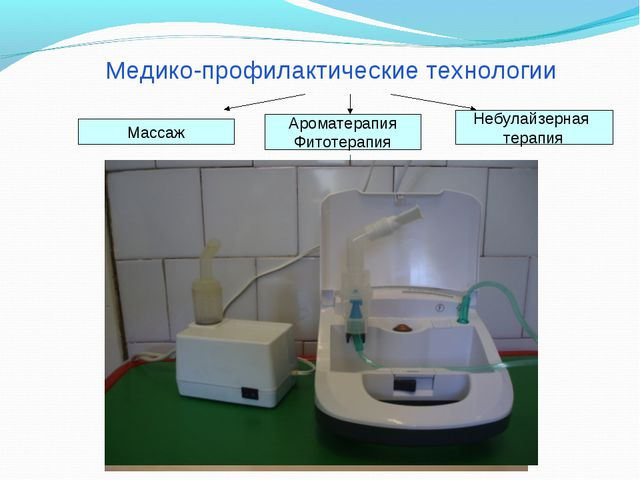 Медико-профилактические технологии Массаж Ароматерапия Фитотерапия Небулайзер...