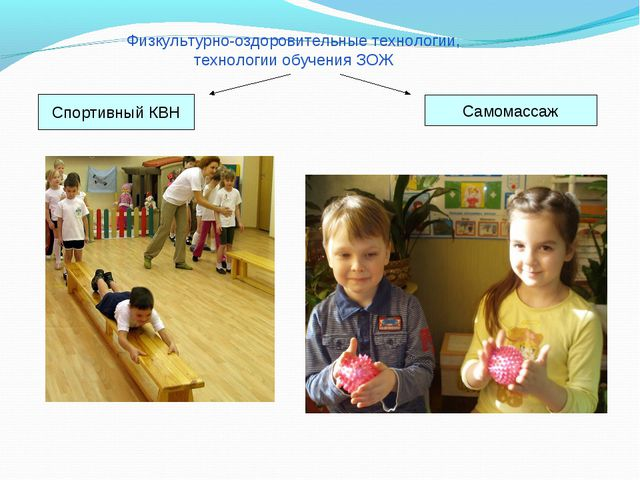 Физкультурно-оздоровительные технологии, технологии обучения ЗОЖ Спортивный К...