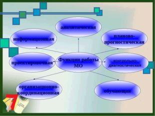 Функции работы МО информационная аналитическая планово- прогностическая орган