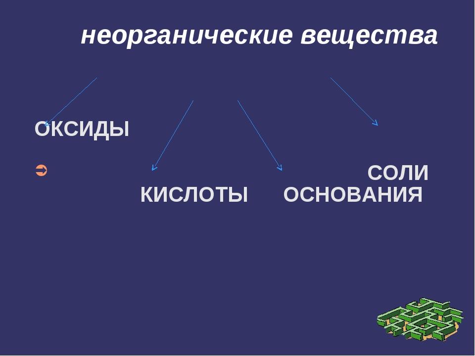 ОКСИДЫ СОЛИ КИСЛОТЫ ОСНОВАНИЯ неорганические вещества