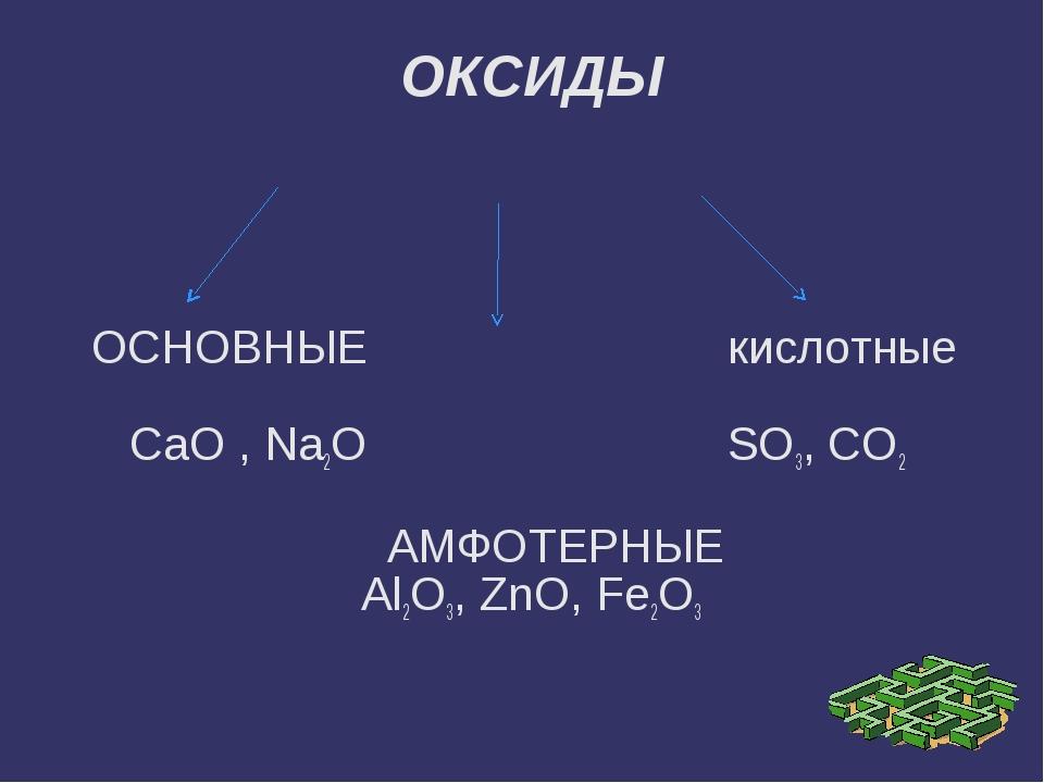 ОКСИДЫ ОСНОВНЫЕ кислотные CaO , Na2O SO3, CO2 АМФОТЕРНЫЕ Al2O3, ZnO, Fe2O3