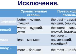 Исключения. Сравнительная степень Превосходная степень good–хороший better–лу