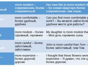 modern –современный moremodern –современнее, более современный Hernewflatis