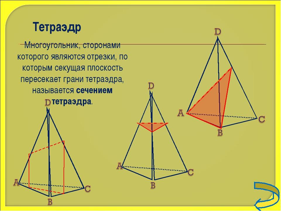 Тетраэдр Многоугольник, сторонами которого являются отрезки, по которым секущ...