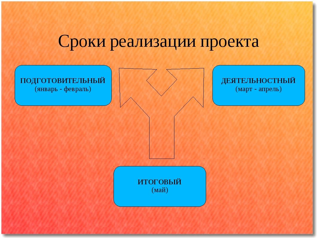 Сроки реализации проекта ПОДГОТОВИТЕЛЬНЫЙ (январь - февраль) ДЕЯТЕЛЬНОСТНЫЙ (...
