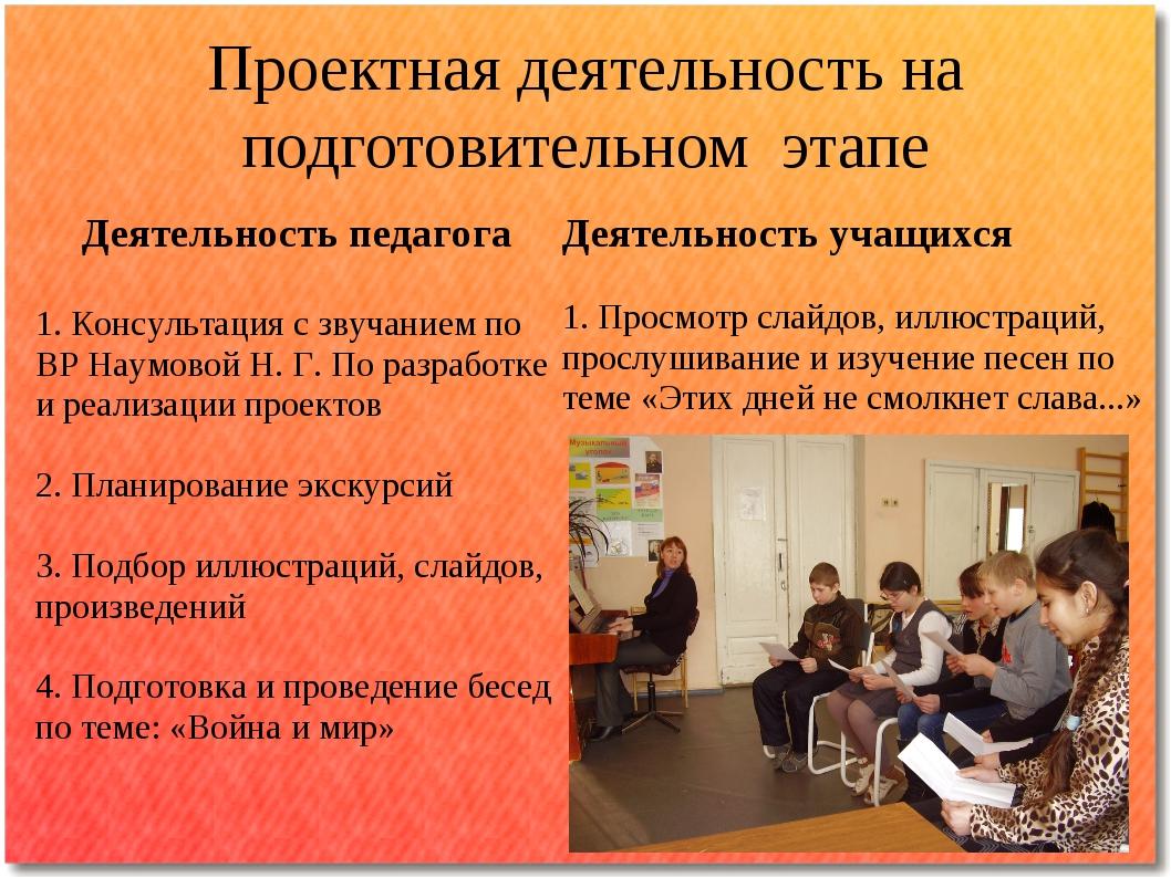 Проектная деятельность на подготовительном этапе Деятельность педагога 1. Кон...