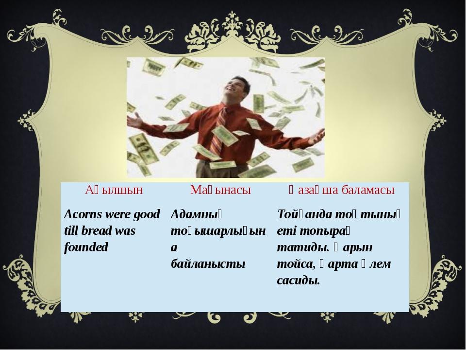 Ағылшын Мағынасы Қазақша баламасы Acorns were good till bread was founded Ада...