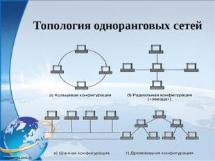 Топология одноранговых сетей