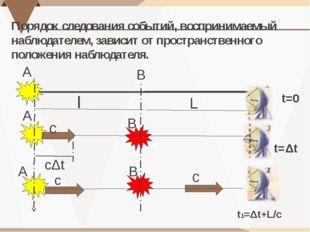 Порядок следования событий, воспринимаемый наблюдателем, зависит от пространс