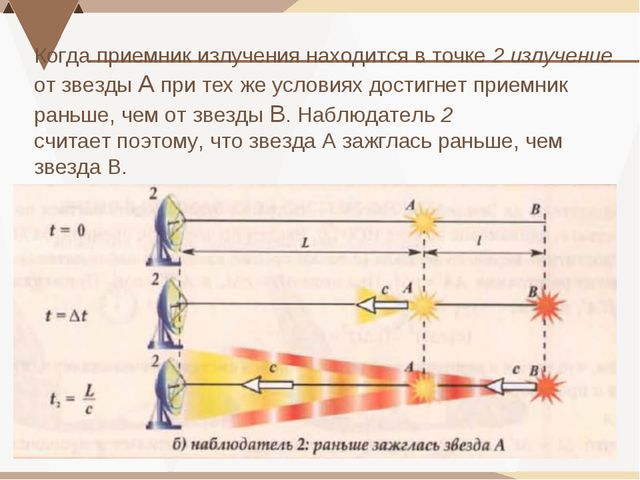 Когда приемник излучения находится в точке 2 излучение от звезды А при тех же...
