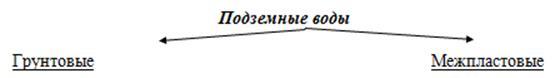 http://compendium.su/geographic/8klas_3/8klas_3.files/image034.jpg