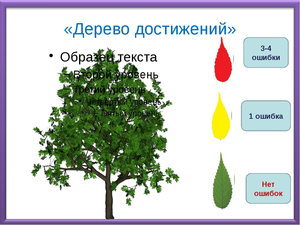 «Дерево достижений» 3-4 ошибки Нет ошибок 1 ошибка