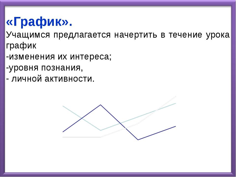 «График». Учащимся предлагается начертить в течение урока график -изменения и...