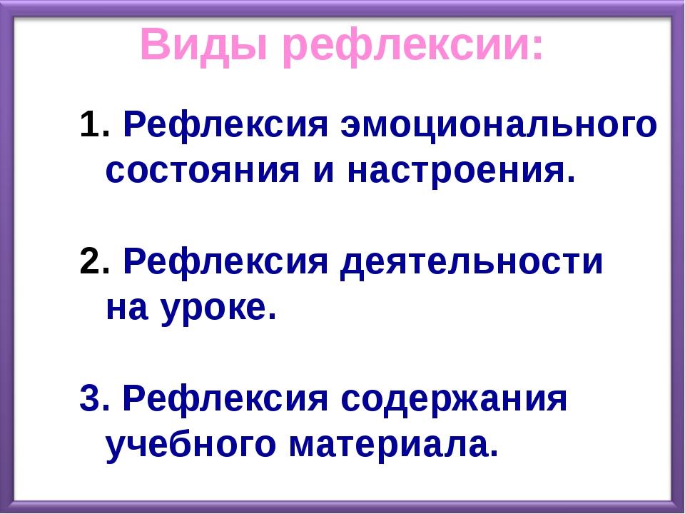 Виды рефлексии: Рефлексия эмоционального состояния и настроения. Рефлексия де...