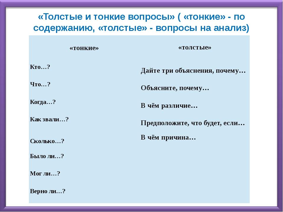 «Толстые и тонкие вопросы» ( «тонкие» - по содержанию, «толстые» - вопросы...