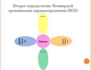 Второе определение Всемирной организации здравоохранения (ВОЗ)