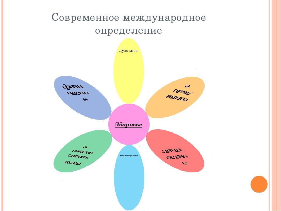 Современное международное определение