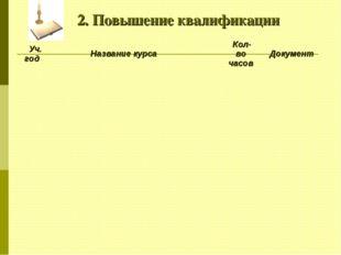 2. Повышение квалификации Уч. год Название курса  Кол-во часов Документ