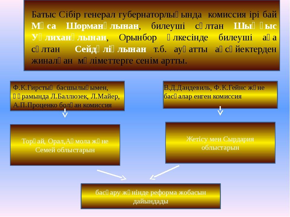 Батыс Сібір генерал губернаторлығында комиссия ірі бай Мұса Шорманұлынан, би...