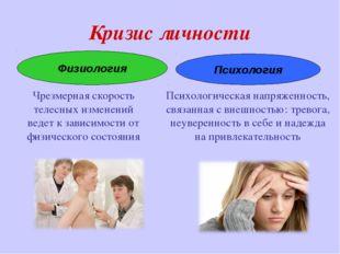 Кризис личности Психология Физиология Чрезмерная скорость телесных изменений