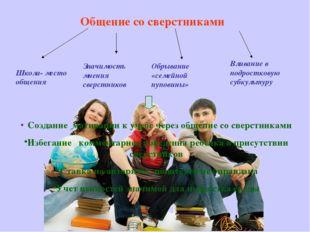 Общение со сверстниками Школа- место общения Обрывание «семейной пуповины» В