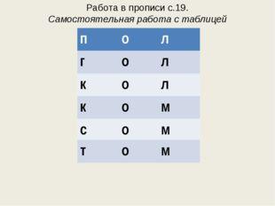Работа в прописи с.19. Самостоятельная работа с таблицей пол гол кол к