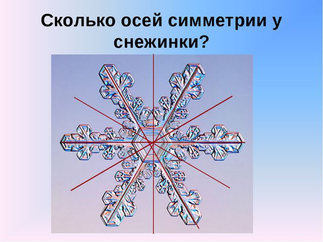 Сколько осей симметрии у снежинки?