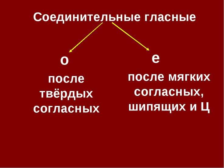 http://uslide.ru/images/8/14943/736/img5.jpg