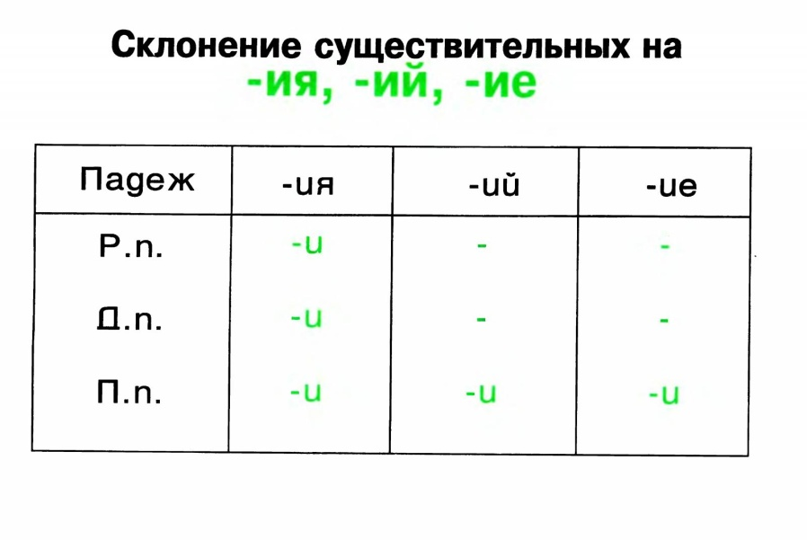 http://yrokipecherina.ucoz.ru/_ph/20/261681326.jpg