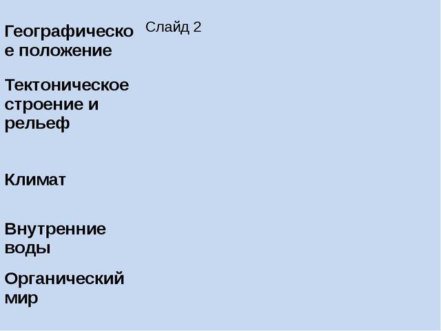 Географическое положение Слайд 2 Тектоническое строение и рельеф Климат Внут...